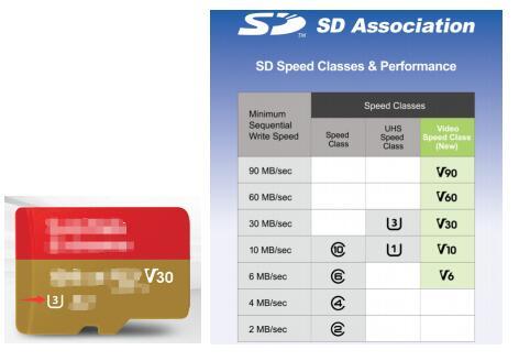 Feiyu Pocket 2S MicroSD卡注意事项